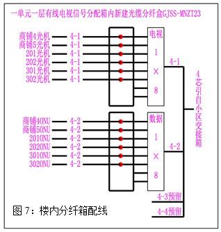 四川九州电子科技股份有限公司—服务支持—资料 ...